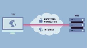 Como funciona VPN